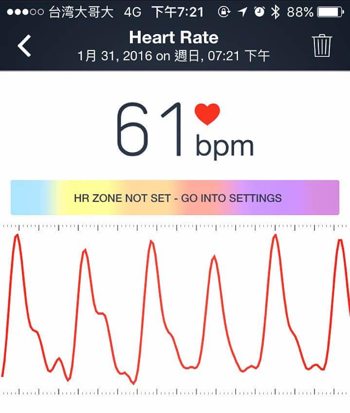 iOS APP Instant Heart Rate 所測得的靜止心率