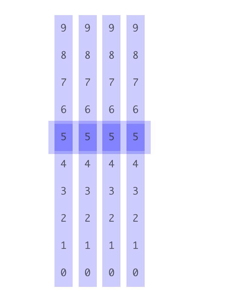 開啟瀏覽器,可以發現 i 被移到指定的 5
